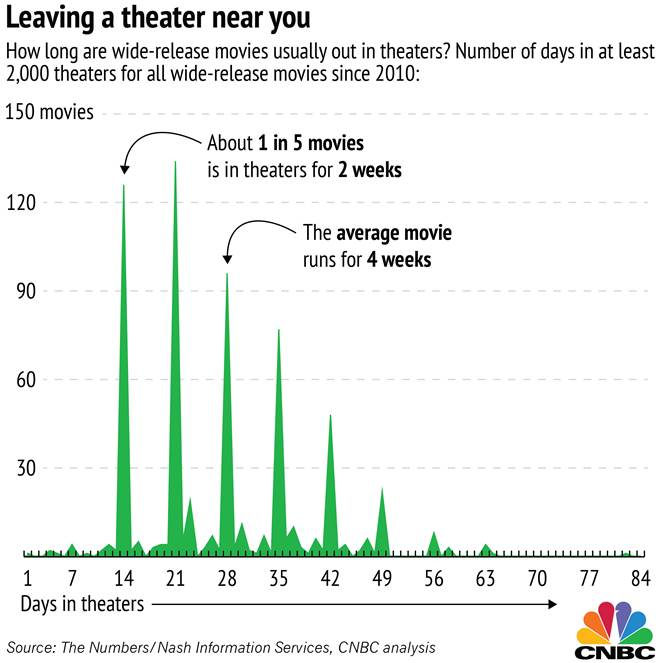 CNBCGraph01